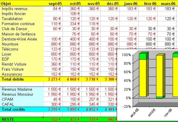 Top Atelier Excel TE71